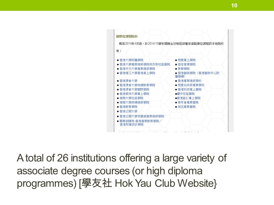 A total of 26 institutions offering a large variety of associate degree courses (or high diploma programmes) [學友社 Hok Yau Club Website}